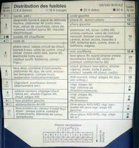 fuse box chart what fuse goes where page 3 peachparts mercedes shopforum