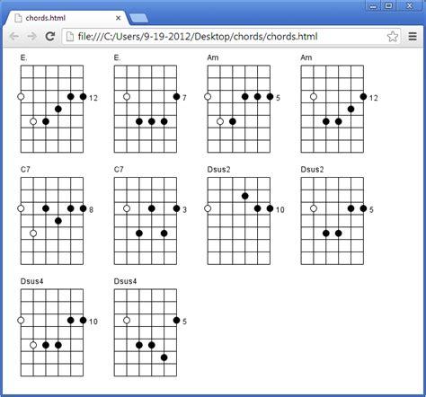 guitar chords diagrams guitar chord diagram maker sourceforge net