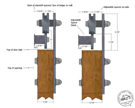 Sliding Barn Door Kit Low Profile Barn Door Hardware Amp Flat Track Sliding Door