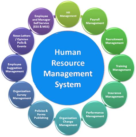 Komik Only Human From Present Future Project hr software september 2014