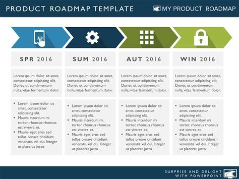 project phases template four phase business strategy timeline roadmapping