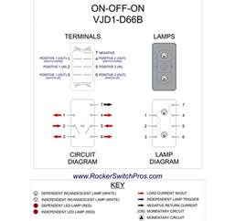 rocker switch on on dpdt 2 dep lights