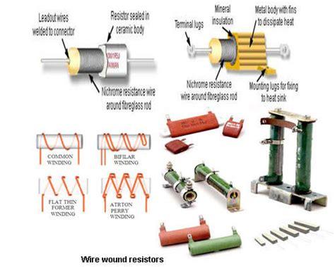 resistor types wiki wirewound resistors wiki 28 images file vk4yeh resistor symbols jpg radio wiki the