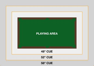 room size requirements palason used billiard tables