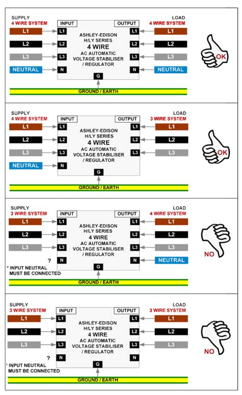 240v 4 wire color codes wiring diagram with description