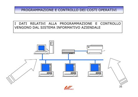 controllo di gestione controllo di gestione