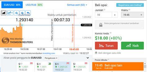Waktu Yang Tepat Untuk Investasi Saham Adalah Sekarang cara trading saham trading binary option dengan