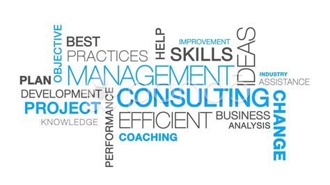 Consulting To Management management consulting word cloud text animation hi res 22663696