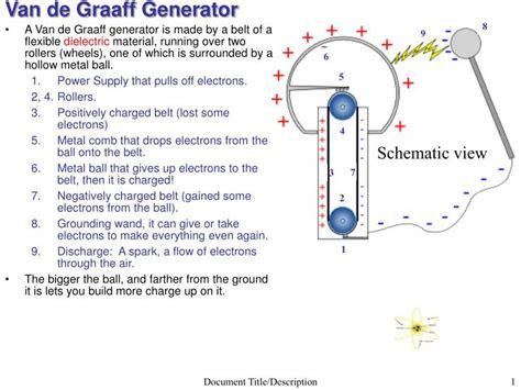 How To Make De Graaff Generator At Home Ppt De Graaff Generator Powerpoint Presentation Id