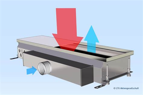 induction units air conditioning ltg induction unit for floor installation hfb