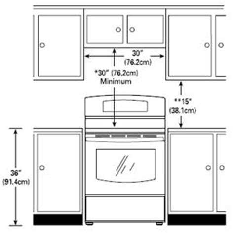 Kitchen Backsplash Installers - teardrops n tiny travel trailers view topic camp chef stove oven on sale at costco