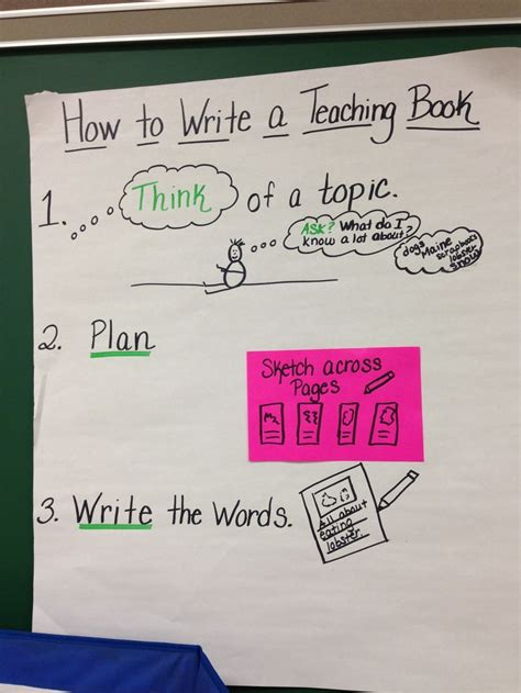 light on a hill informational text anchor charts 71 best informational writing charts images on pinterest