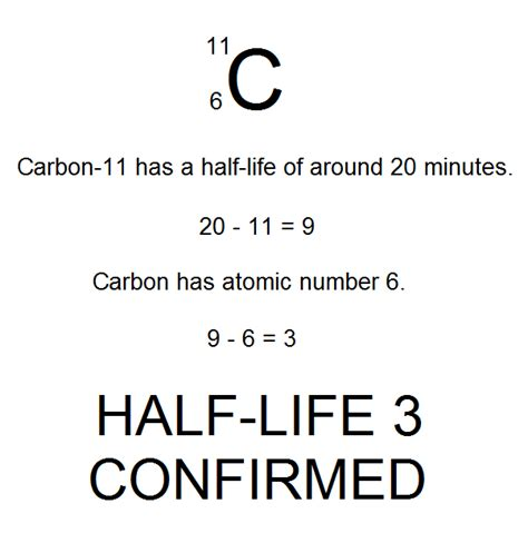 Half Life 3 Confirmed Meme - half life 3 confirmed meme