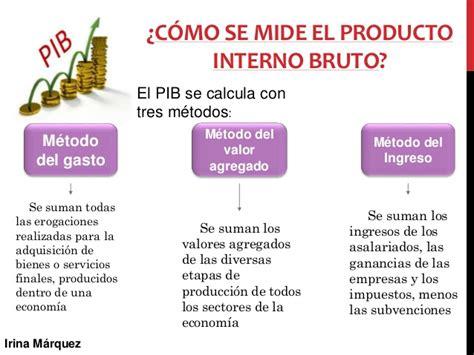 como se mide el pib producto interno bruto de venezuela