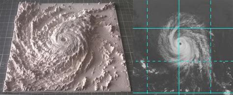 Nesa Shopp Mukena Naura 3d print a hurricane nasa puts files for 3d printable