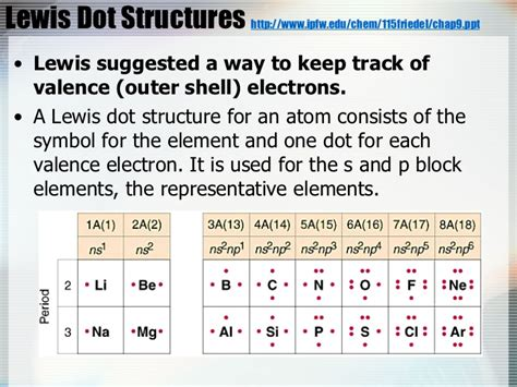 definition of lewis dot diagram lewis dot structures