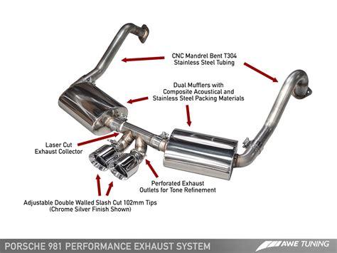 porsche boxster 981 engine diagram porsche get free image about wiring diagram