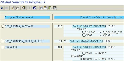 user exit tutorial sap abap how to find user exits in abap codes of sap transaction