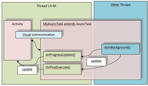 android asynctask tutoriel android tout comprendre sur les threads les handlers les asynctasks et les fuites