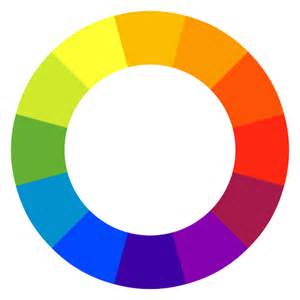 color wheel for file ryb colorwheel svg