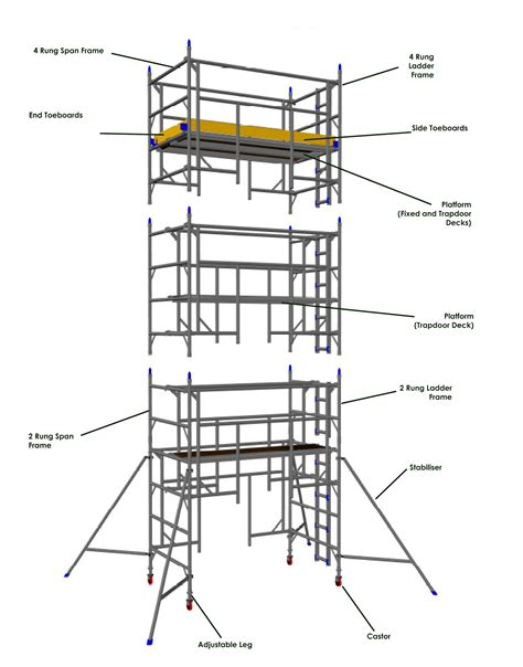 scaffold parts diagram scaffolding parts pictures to pin on pinsdaddy