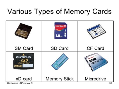 Memory Card Wstor various types of memory cards