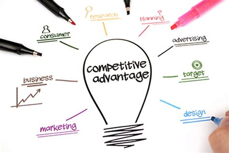 Competitive Advantage how to find your competitive advantage that sets your
