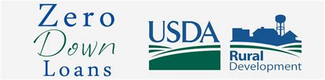 usda rural development housing loan the usda mortgage a primer and changes in october 2016 the lending coach