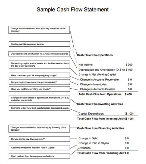 personal flow template sle flow statement 13 documents in pdf word