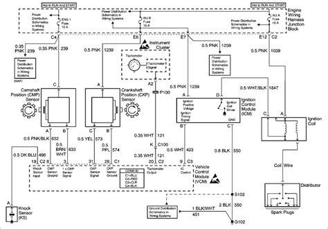 anti lock wiring diagram 2004 chevy best site wiring harness wiring diagram for 1991 chevy s10 blazer szliachta org