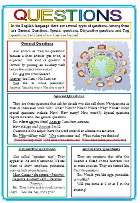 questions grammar guide types of questions