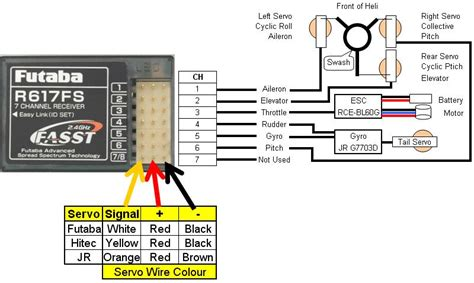 castle bec wiring diagram get free image about wiring