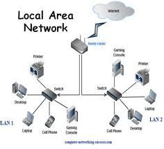how to design home network network design 171 ansbertustz