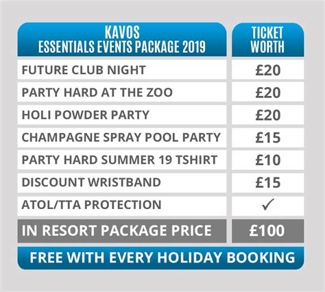 kavos  package party hard travel