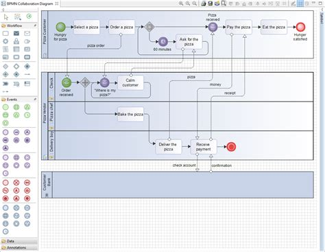 modelio bpmn diagram modelio open source uml and bpmn free modeling tool