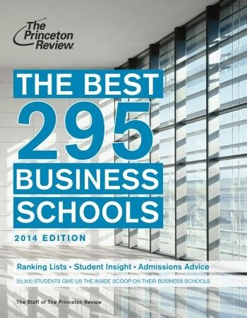 Top Mba Programs In Indiana by Iu Inc 187 Archive 187 National Ranking Highlights The One