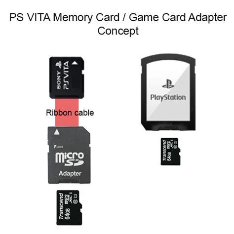 Ps Vita Memory Card Connector Adapter Memory Micro Sd To Vita Sd2vita idea ps vita memory card card adapter wololo net talk