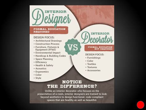 Qualification Required For Interior Designing by 85 Interior Design Qualifications Required Interior