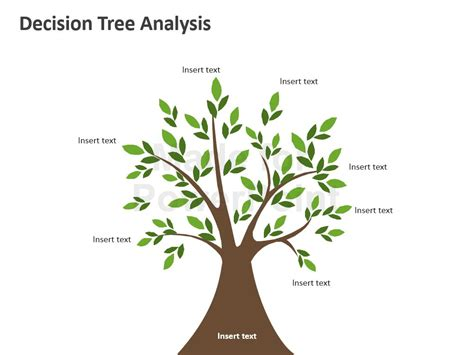 visio decision tree template decision tree visio how to read wiring diagrams symbols