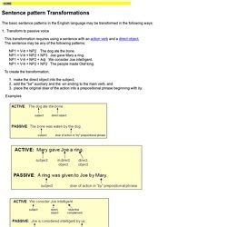 sentence pattern transformation sentence structure word order in english pearltrees