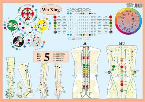 DG DIFFUSION :: Produits :: :: Poster 'Wu Xing   Les 5 éléments'