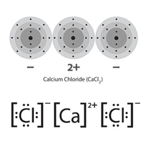 lewis dot diagram for sodium chloride what is the lewis dot structure for caso4 if u cant