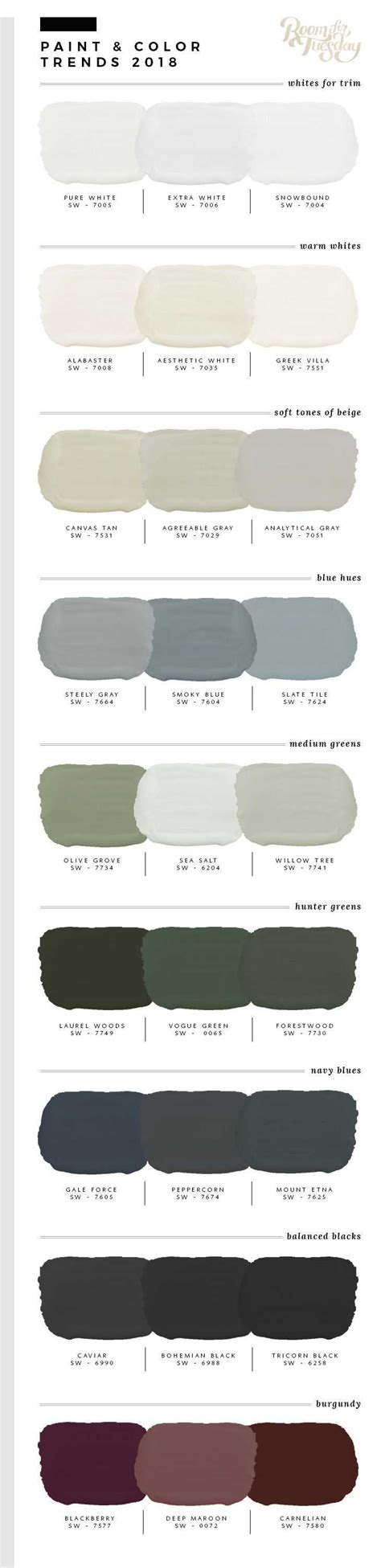 best gray paint colors inspirations and fascinating wall