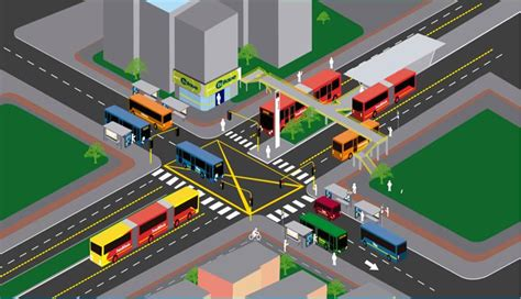 imagenes de sistemas inteligentes de transporte el abc de sistema integrado de transporte metro en