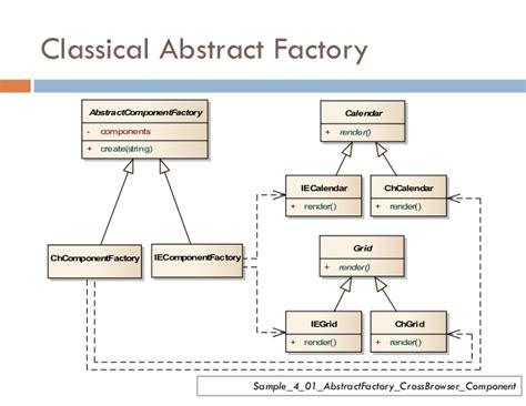 js pattern prototype javascript prototype instance phpsourcecode net