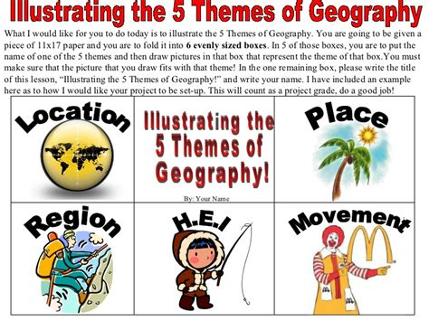 themes of geography list illustrating the 5 themes of geography