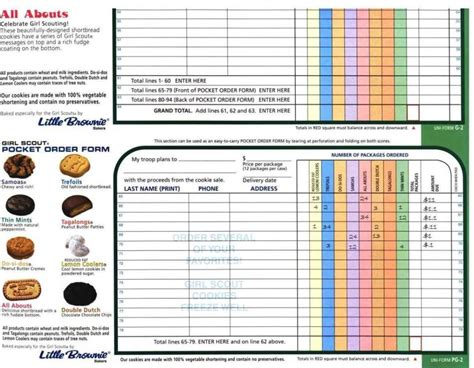 scout cookie order form template scout cookie order form template sletemplatess