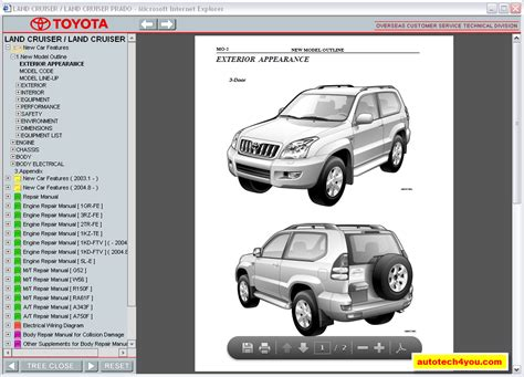 where to buy car manuals 2002 toyota land cruiser auto manual toyota land cruiser prado 120 125 service manual service spare parts catalog