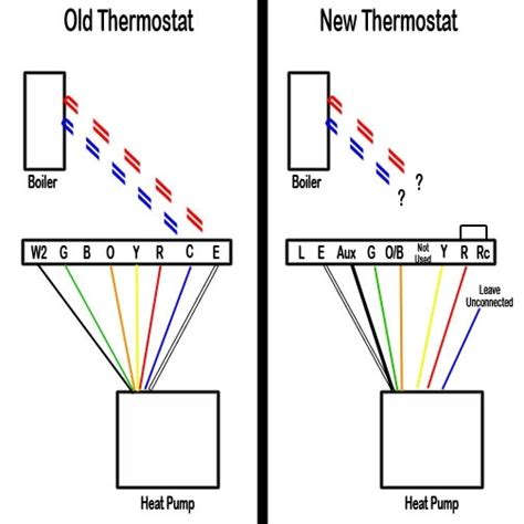 wiring diagram for thermostat to boiler efcaviation
