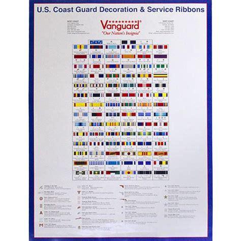 decoration service coast guard decoration service ribbon poster usamm